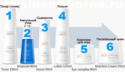 6-ступенчатая система для антивозрастного ухода за кожей